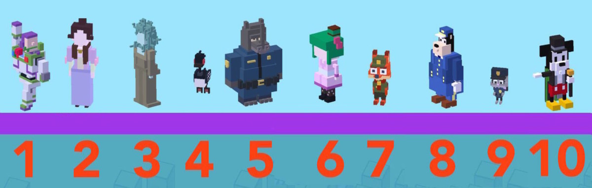 crossy road unlock secret characters may